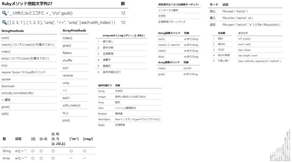Rubyチート表